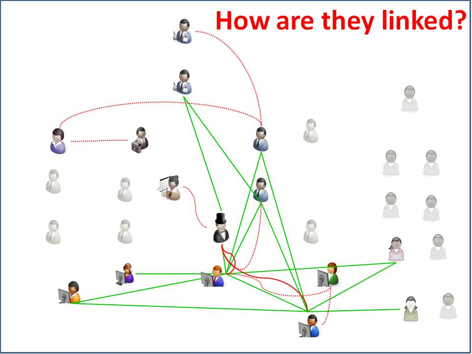 How_Linked