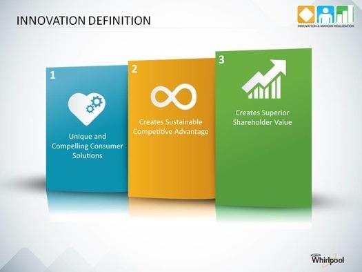 whirlpool corporation s global strategy 10 introduction whirlpool corporation is currently the a busness overiview of whirlpool corporation whirlpool global strategy is that they are.