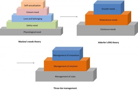 Kerbspannungslehre: Grundlagen für genaue Festigkeitsberechnung