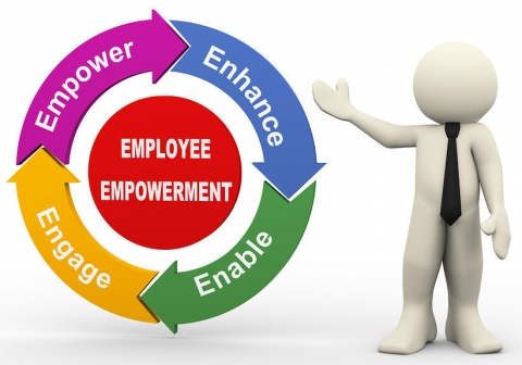 Benefits From Company To Employees